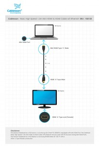 Basic High Speed Mini HDMI to HDMI Cable with Ethernet